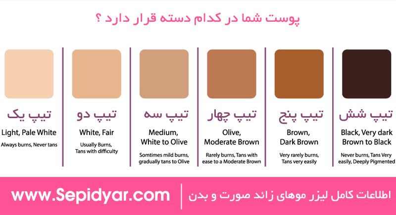 رنگ بندی پوست برای انتخاب مناسب ترین نوع لیزر موهای زائد