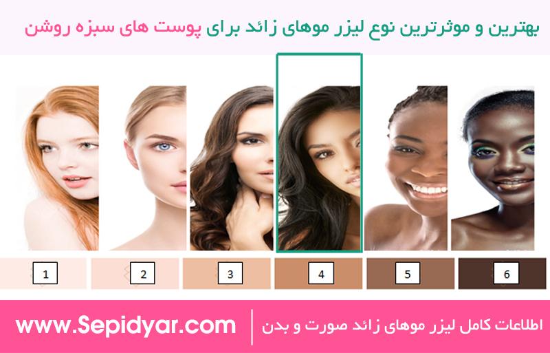 بهترین و موثرترین لیزر موهای زائد برای پوست های سبزه روشن